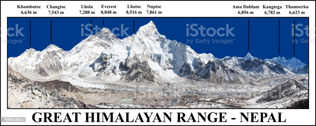 panoramic view of Mount Everest and Khumbu Glacier stock photo