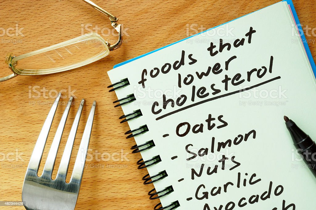 Paper with  foods that lower cholesterol list. stock photo