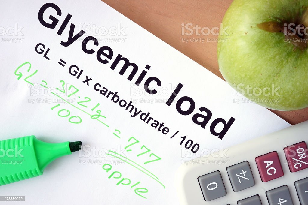 Paper with  glycemic load formula. stock photo