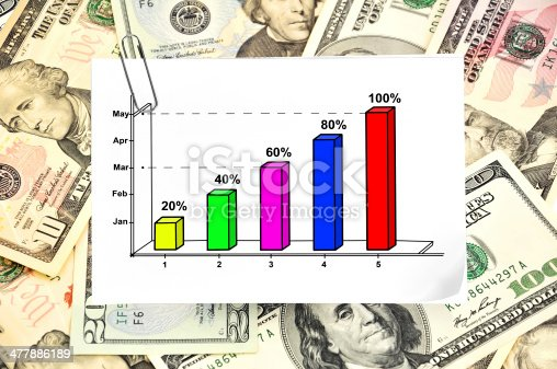 istock paper with graph 477886189