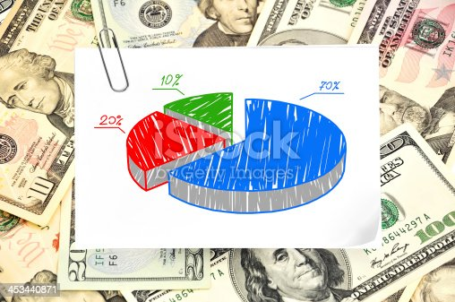 istock paper with pie chart 453440871