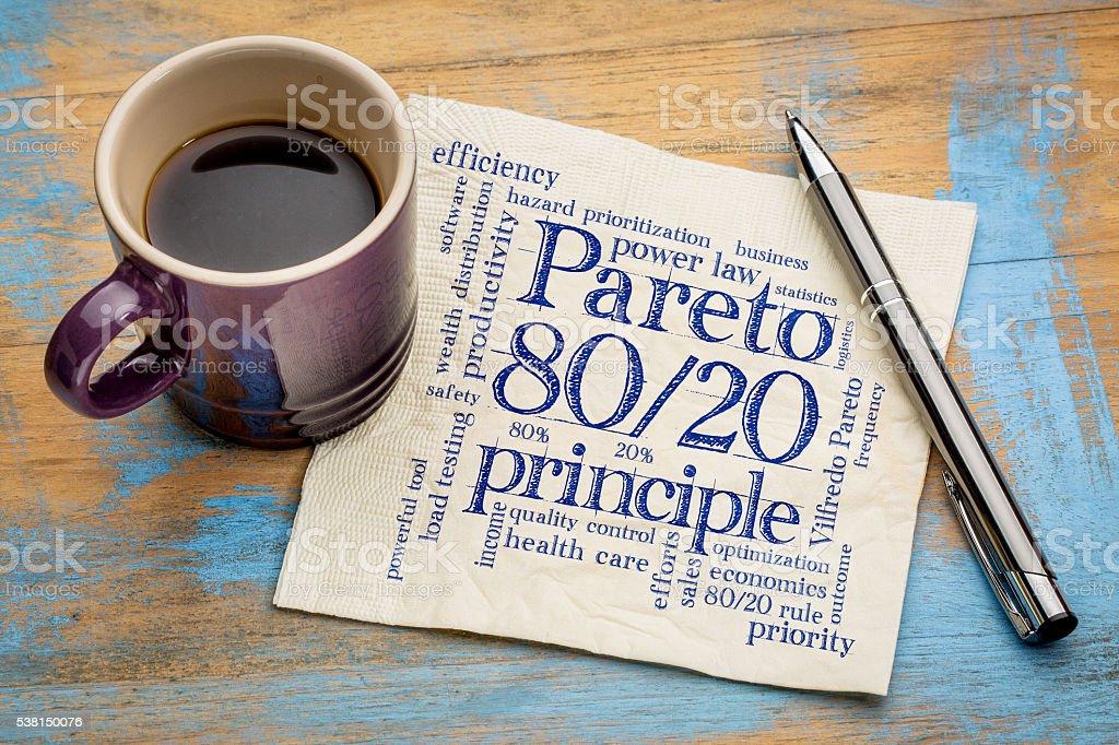 Pareto Prinzip eighty - 20-Regel  - Lizenzfrei Justizwesen Stock-Foto