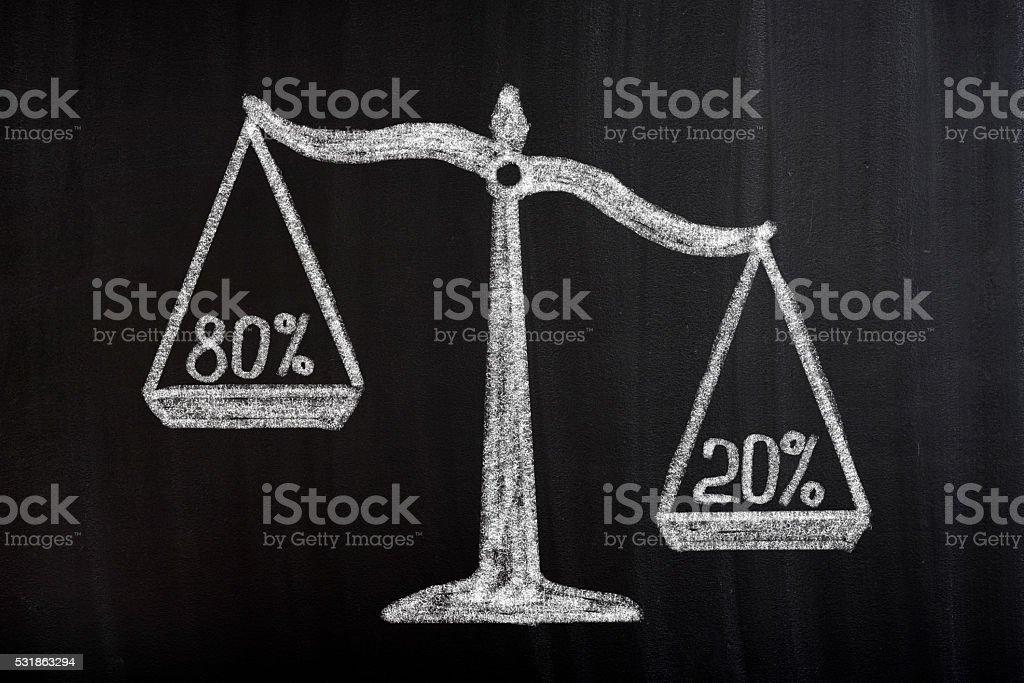 Pareto Principle Scale Concept stock photo