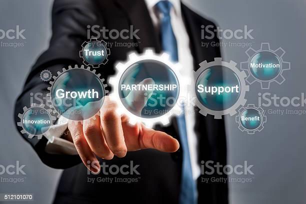 Partnership concept solution on visual screen picture id512101070?b=1&k=6&m=512101070&s=612x612&h=z wmjimrzldcufpc7flxdrdyv kroeb3xbl5wdbqduy=