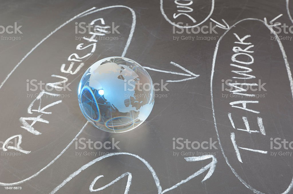 Partnership Flowchart on a chalk board royalty-free stock photo