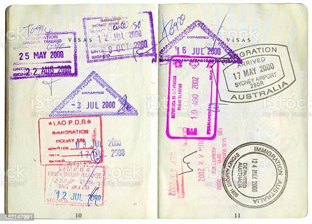 Passport stamps2 picture id182147991?b=1&k=6&m=182147991&s=612x612&h=xco8nilyggynfzurfs1mpn5oekv1wd bispkaimkrpy=