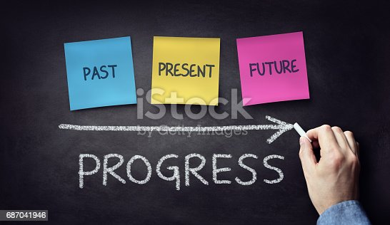 istock Past present and future time progress concept on blackboard or chalkboard 687041946