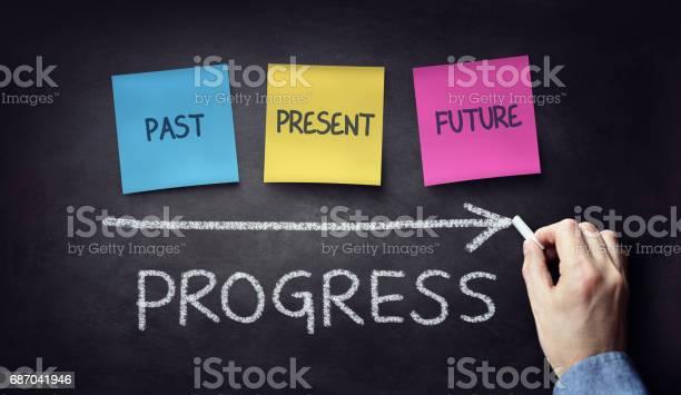 Vergangenes Gegenwärtiges Und Zukünftiges Zeitfortschrittskonzept An Tafel Oder Tafel Stockfoto und mehr Bilder von Planung