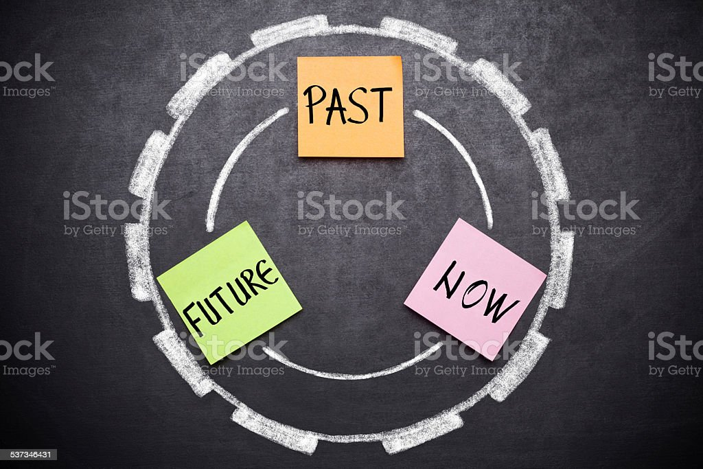 my past present future self in hyderabad I started my personal journey when i attended the basic two day workshop conducted by dr newton, a renowned past life regression therapist in hyderabad, in the month of january 2005 more finding the right teacher.