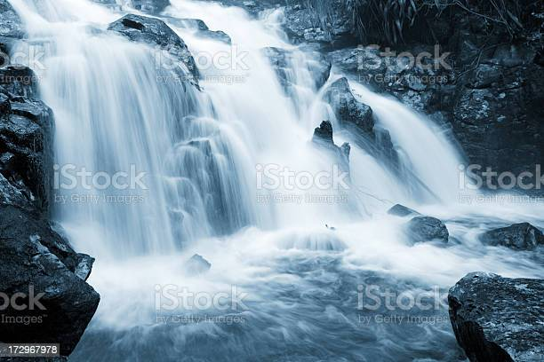 Photo of Peaceful Waterfall