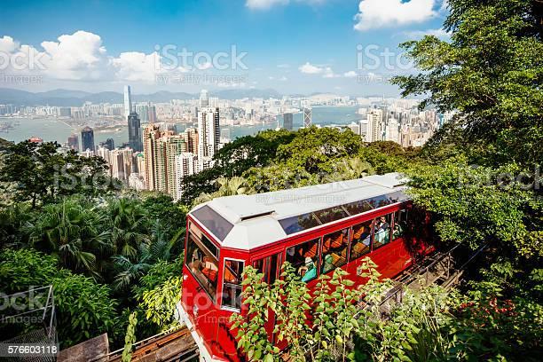Peak tram hong kong picture id576603118?b=1&k=6&m=576603118&s=612x612&h=ntqvmg obnlsaidv37u4cozokocy75patyoll0gymxq=