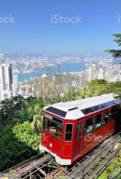Peak tramway in hong kong with a view of hong kong island picture id120712134?b=1&k=6&m=120712134&s=612x612&h=9krgrkm5gnnopxrrv2hto9x xniqsrh6iuq2visnvvo=