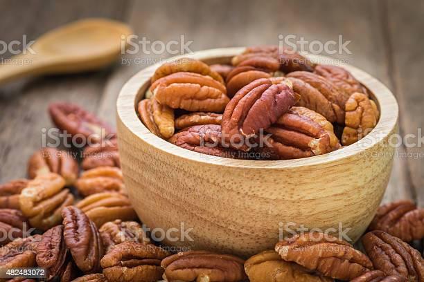 Pecan nuts in wooden bowl picture id482483072?b=1&k=6&m=482483072&s=612x612&h=kbcfbyzkccysydctaqzmkjjh3to1pxy5rnbbttkp2ja=