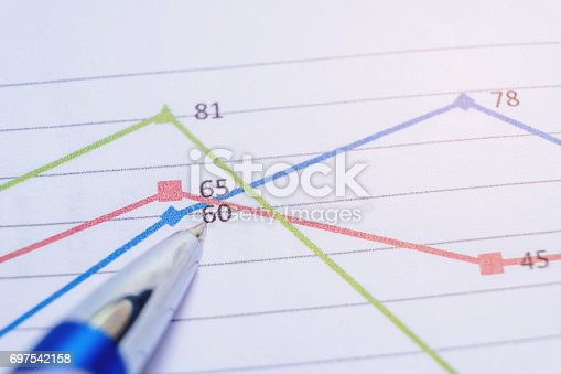 864278180istockphoto Pen and coin on the business paper. Report chart 697542158
