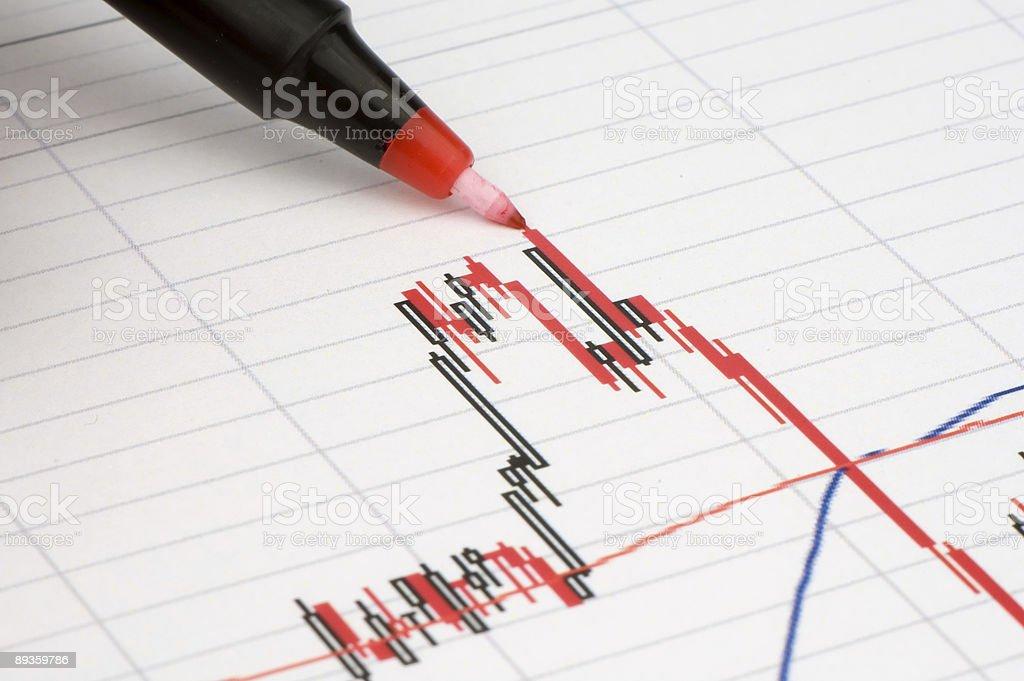 Pen showing diagram on financial report/magazine royaltyfri bildbanksbilder