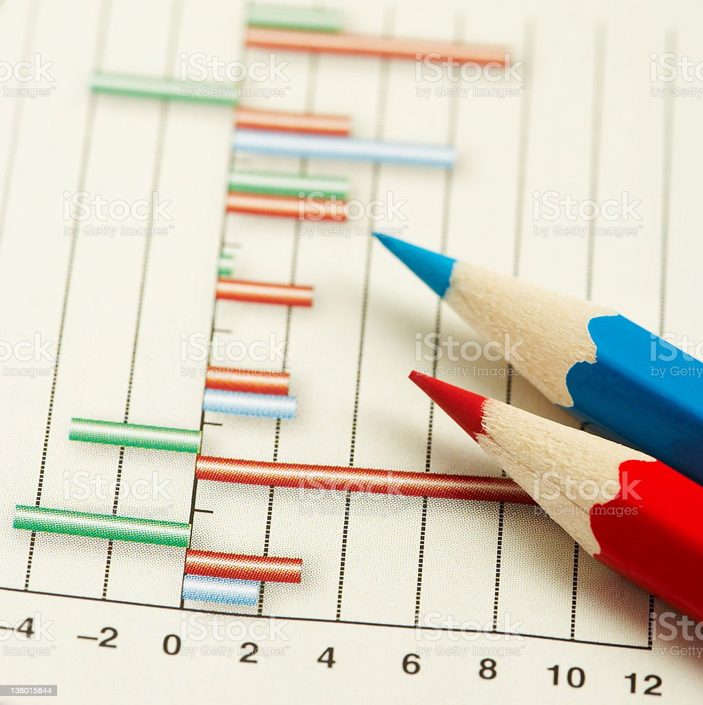 Pencils on graph royalty-free stock photo