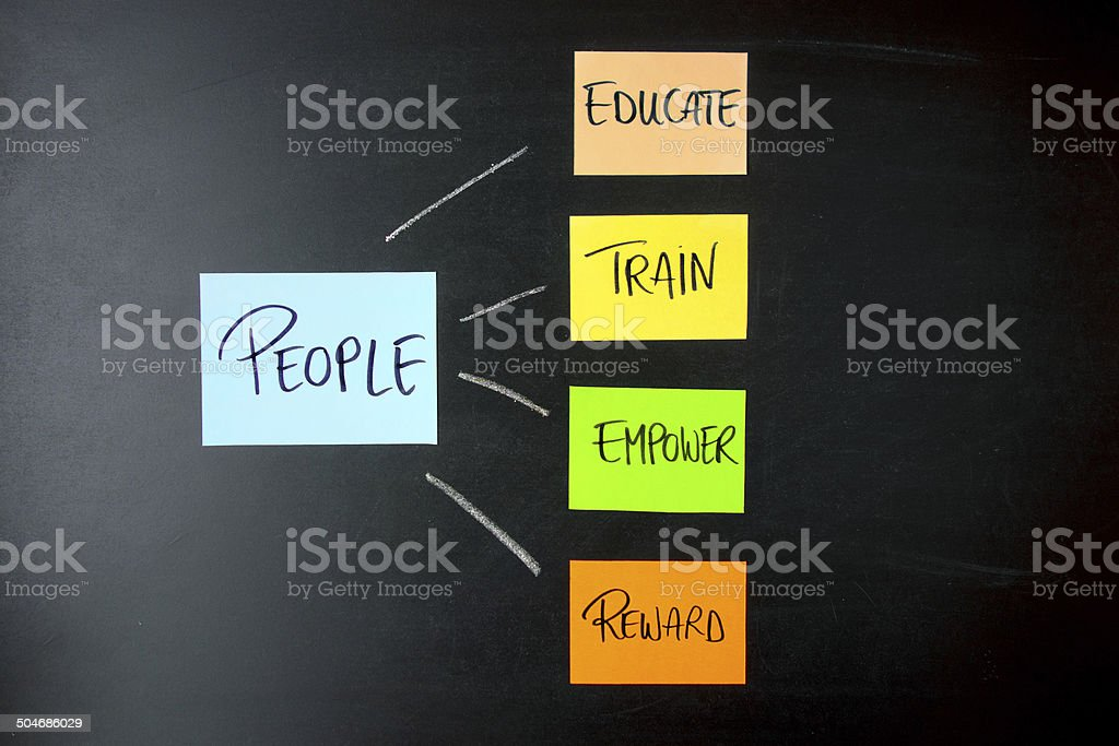 People and human resources management stock photo