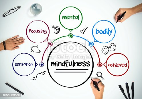 People working on mindfulness on the table