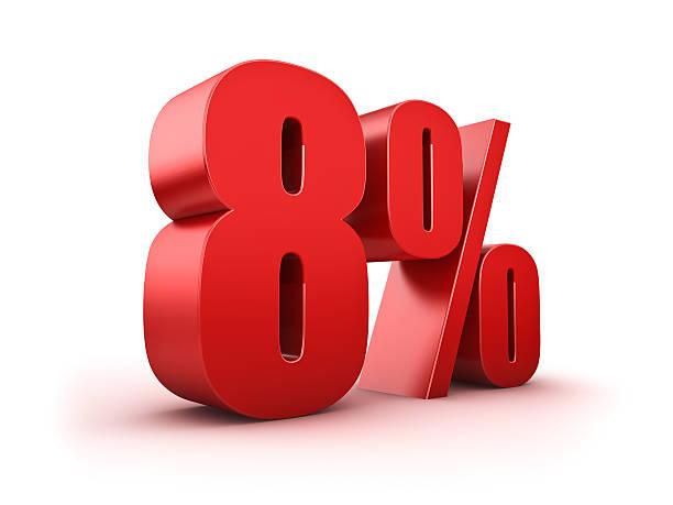 8 Prozent Ermäßigung – Foto