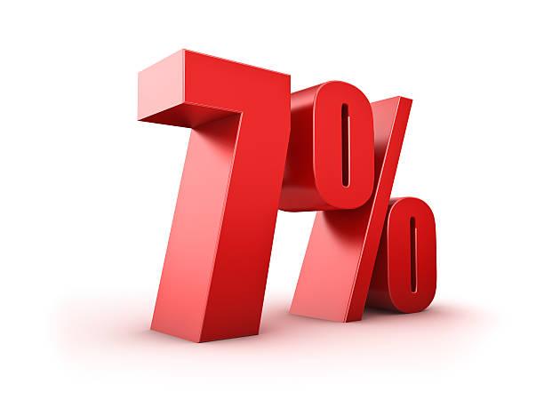 7 Prozent. – Foto