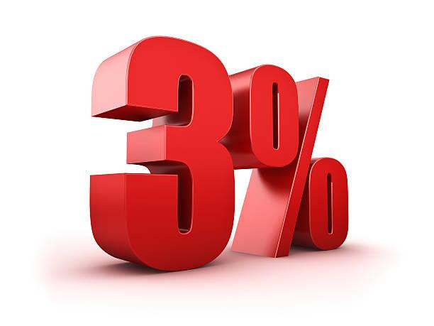 3 Prozent. – Foto