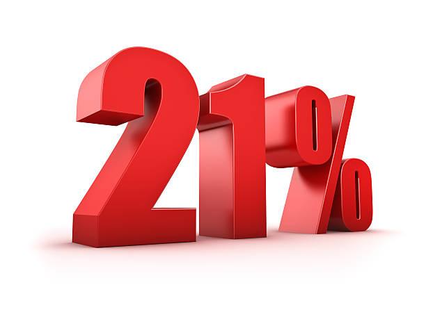 21 Prozent. – Foto