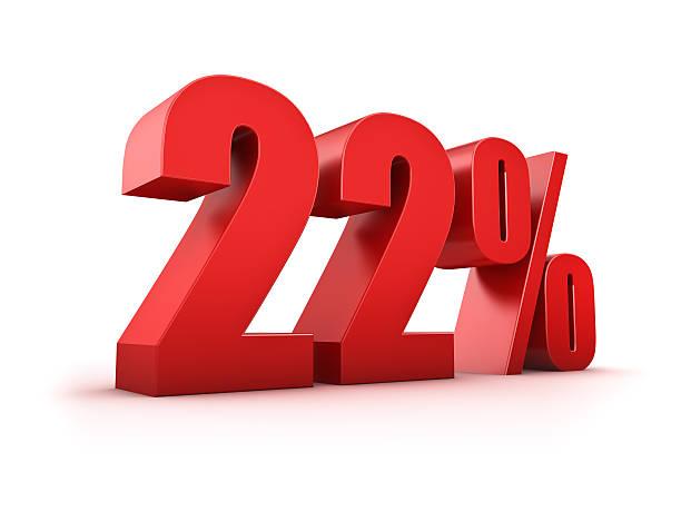 22 Prozent Ermäßigung – Foto