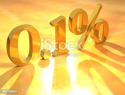 istock Percent % 682703824