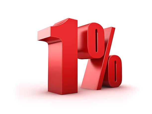 1 Prozent. – Foto