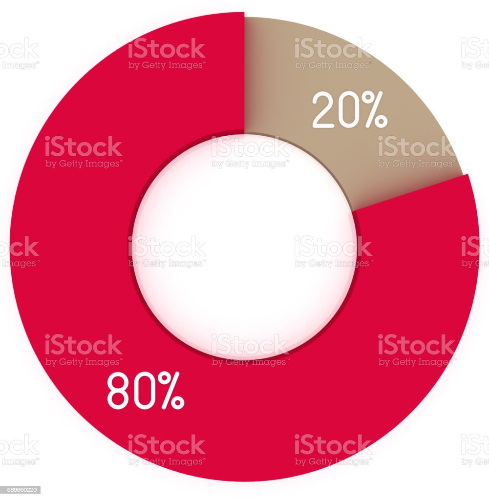20 80 percent red and beige pie chart isolated. Percentage infographic symbol. 3d render circle 20% 80% diagram sign. Business icon illustration for marketing project stock photo