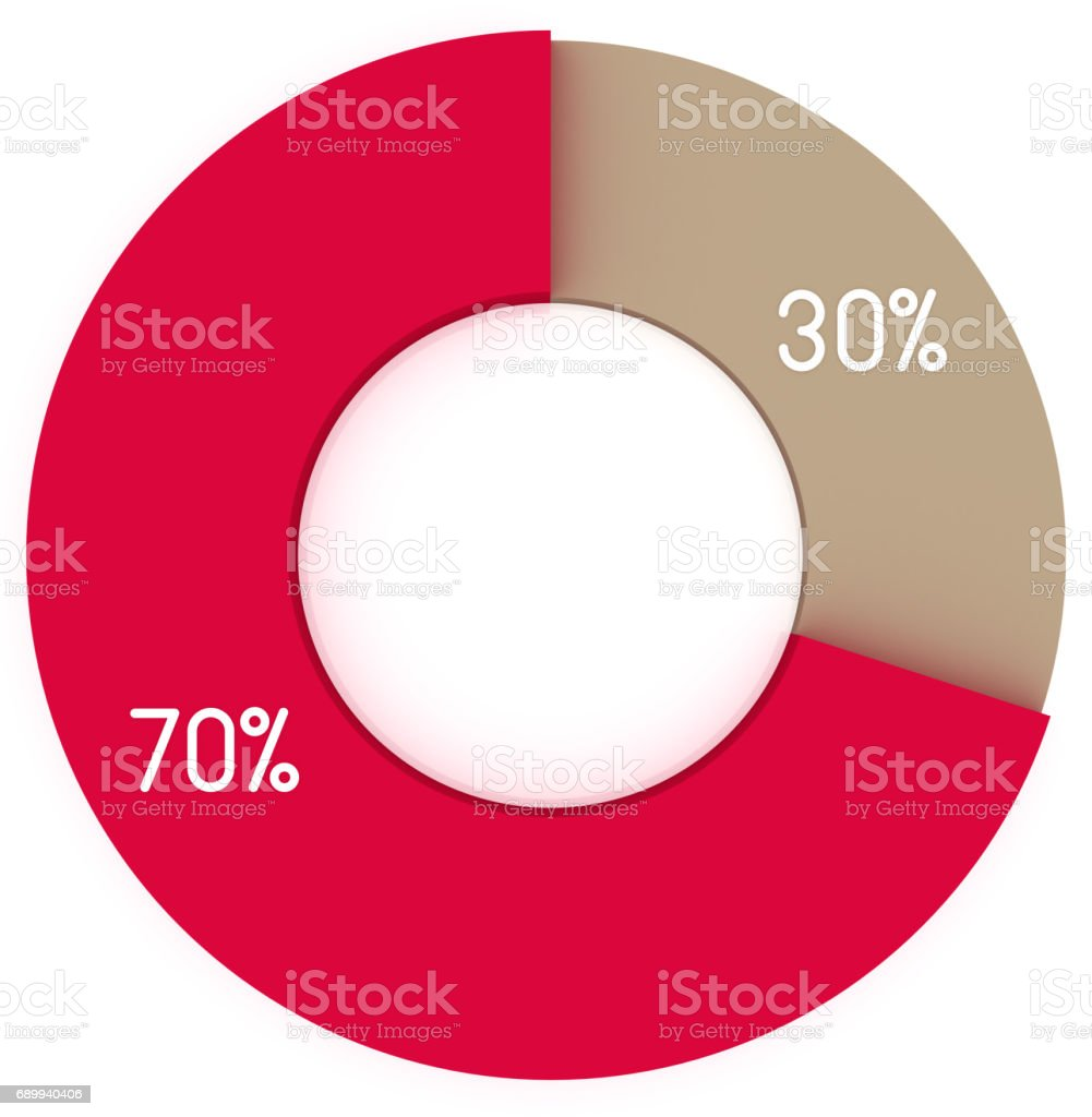 30 70 percent red and beige pie chart isolated percentage 30 70 percent red and beige pie chart isolated percentage infographic symbol 3d render nvjuhfo Choice Image