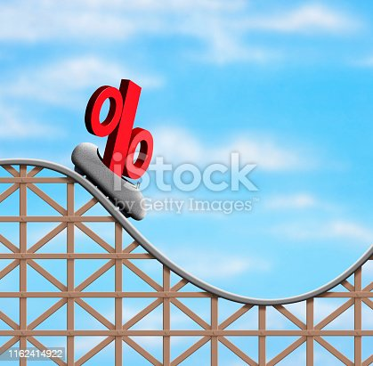 A red percent sign sits in a car on a roller coaster as it moves down on the roller coaster in front of a cloud filled sky.  The image represents the ups and downs of interest rates.