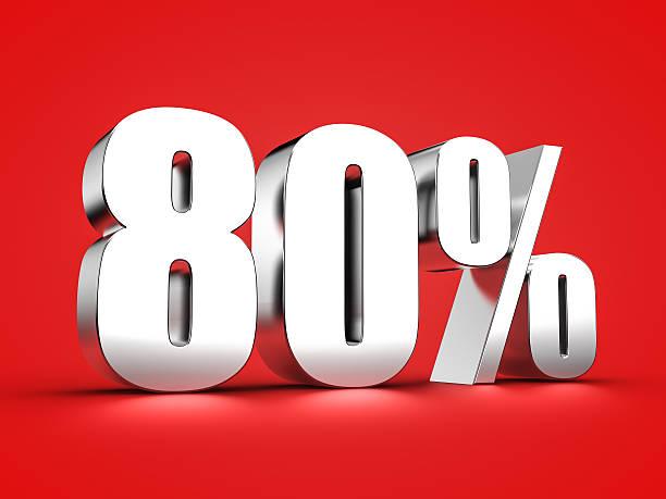 80 percent sign – Foto