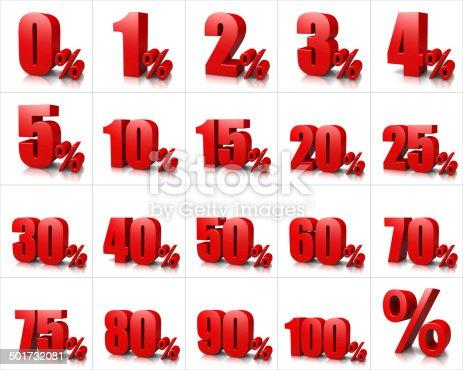 istock Percentage Numbers Series 501732081