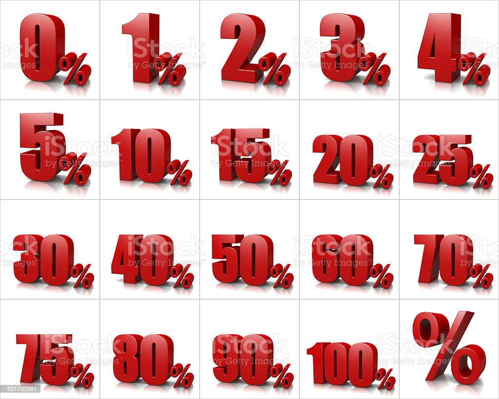 Percentage Numbers Series stock photo