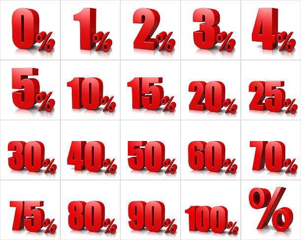 Porcentagem de números de série - foto de acervo