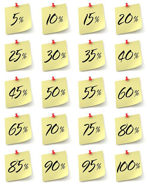 Percentage stock photo