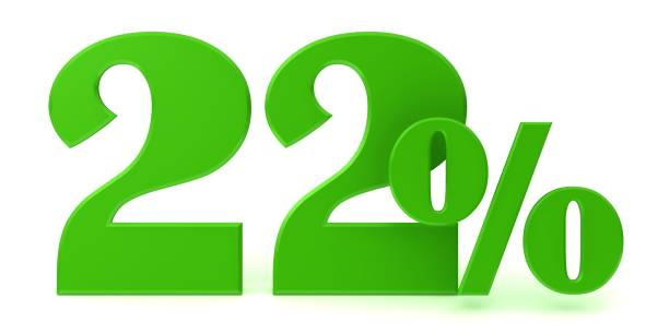 percentage sign interest rate green 3d sale savings symbol number 22 % icon on white background stock photo
