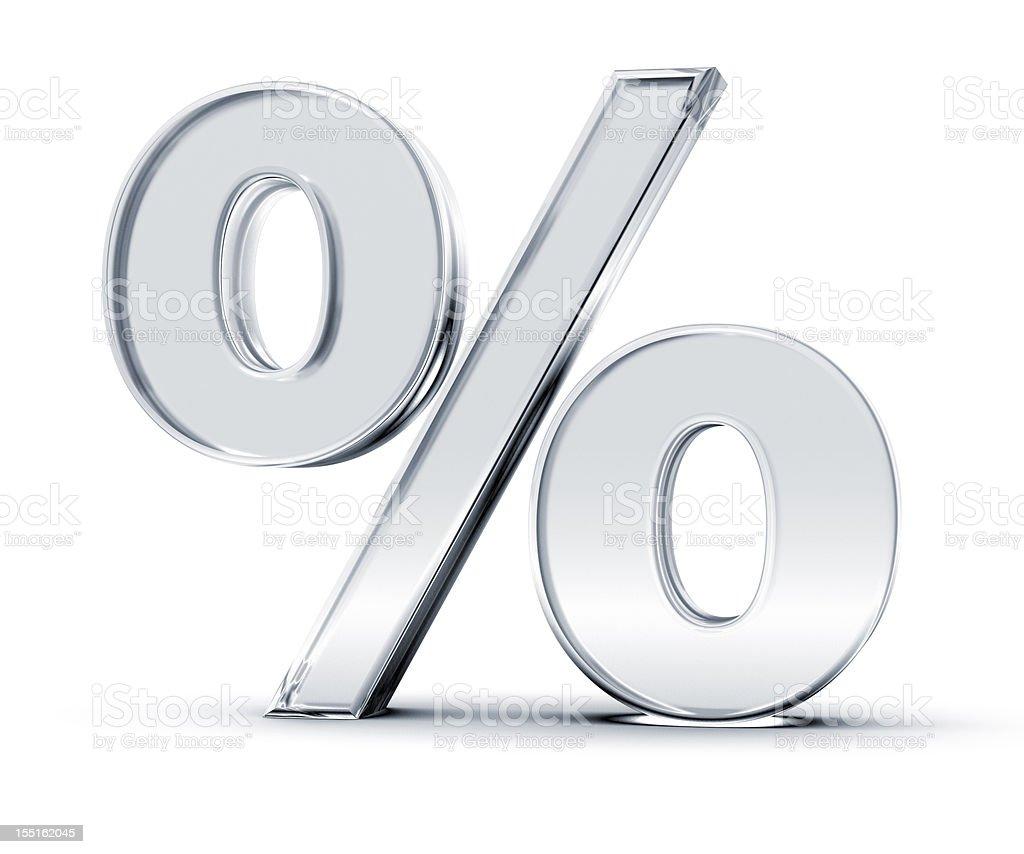 Percentage Symbol royalty-free stock photo
