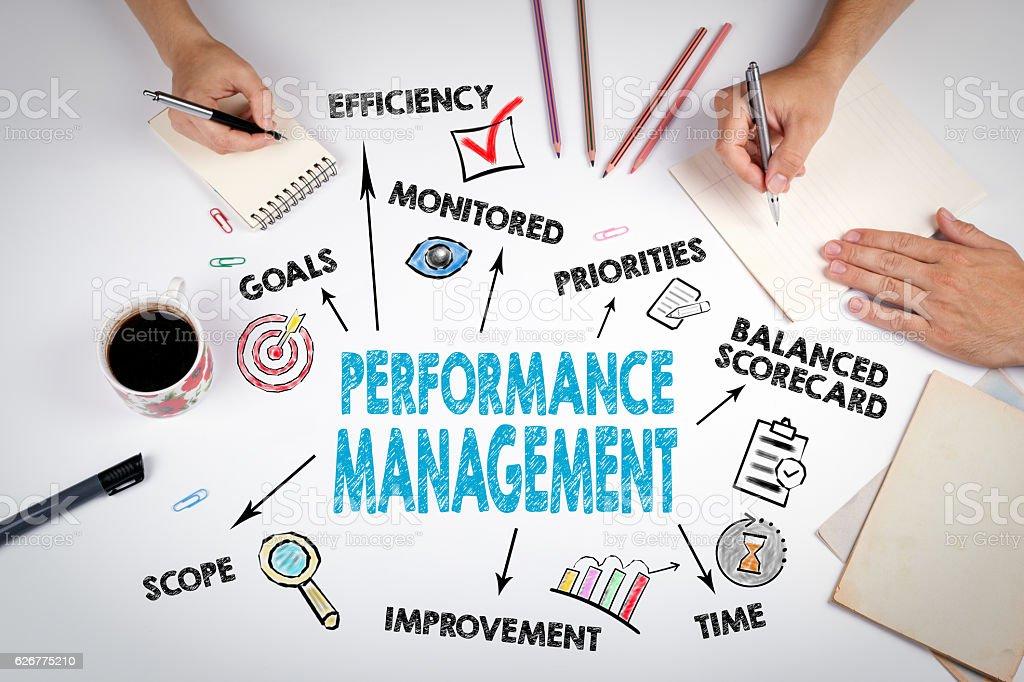 Performance Management-Konzept – Foto