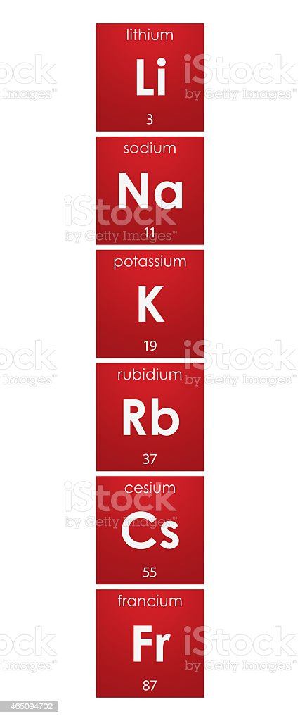 Periodic Table: alkali metals, group 1 (chemical elements) stock photo