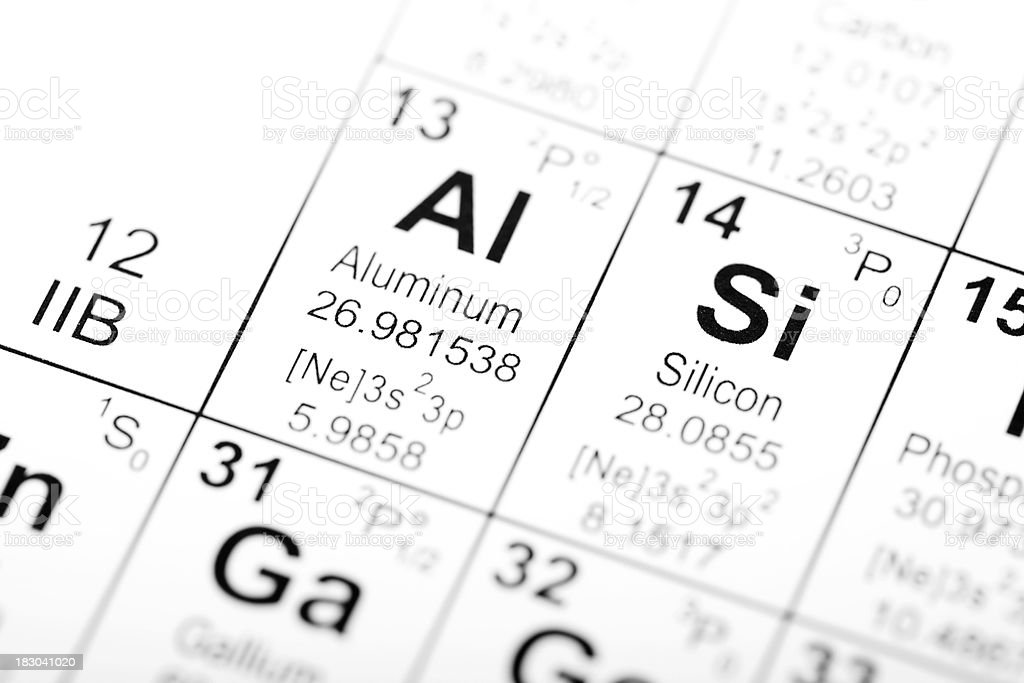Periodic table aluminum and silicon stock photo more pictures of periodic table aluminum and silicon royalty free stock photo urtaz Gallery