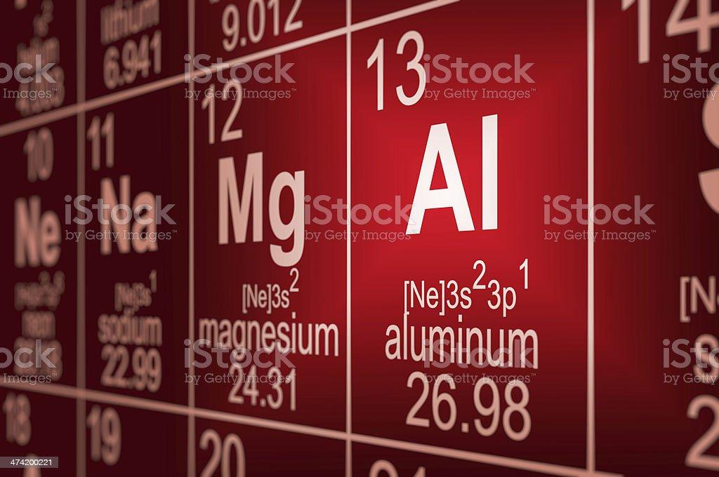 periodic table aluminum royalty free stock photo - Periodic Table Aluminum