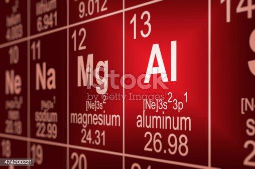 Periodic table aluminum stock photo more pictures of aluminum istock urtaz Gallery