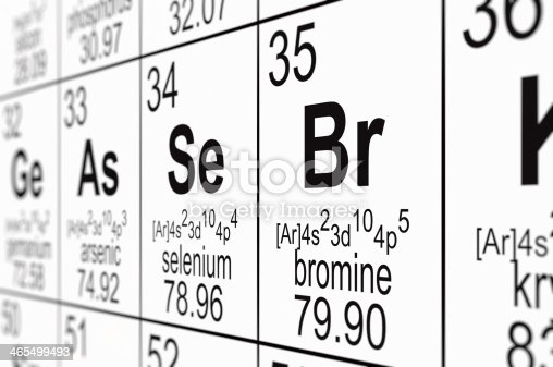 Detail of a partially blurred periodic table of the elements. Focus on bromine.