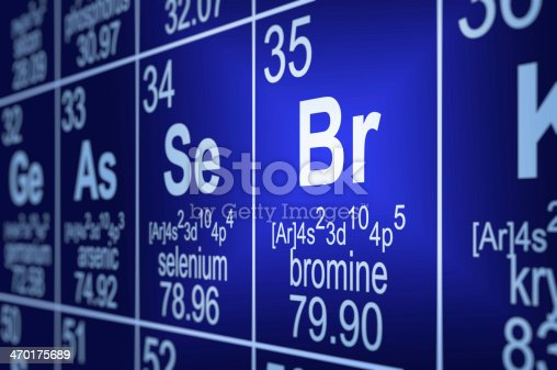 Detail of a partially blurred periodic table of the elements. Focus on bromine