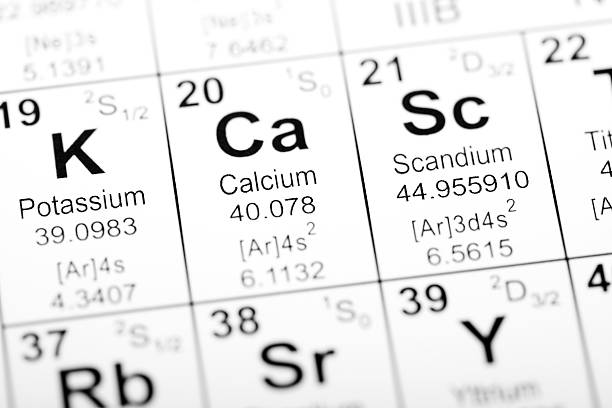 the element potassium essay Properties and uses of the element sodium properties and uses of the element sodium news tech health lithium, potassium, rubidium, cesium and francium.
