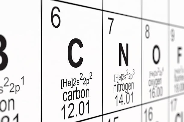 Periodic Table Carbon stock photo
