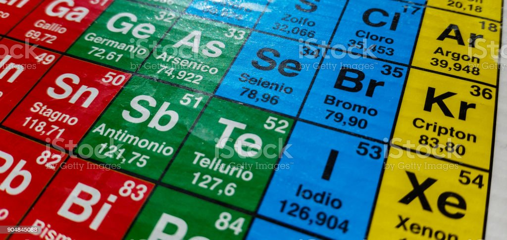 periodic table chemical elements stock photo
