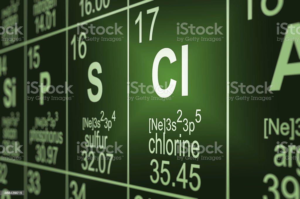 Periodic Table Chlorine stock photo